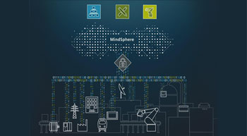 Siemens and TCS join forces for industrial IoT on MindSphere