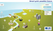 Transforming Smart Grid data into intelligent, actionable insights